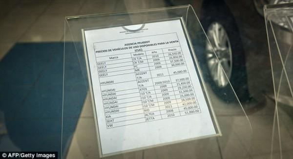 Прайс-лист на Geely, Hyundai, Kia, VW. Автосалон в Гаване