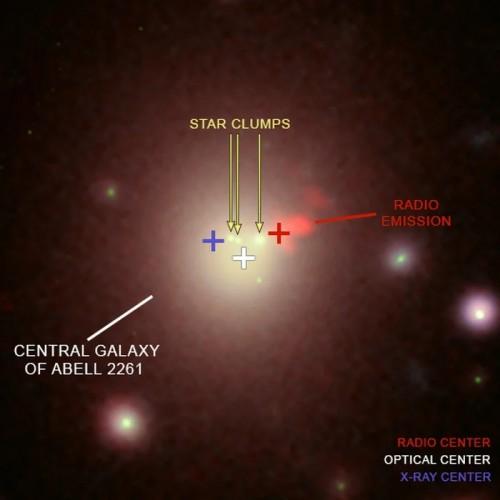 Астрономы изучили кластеры