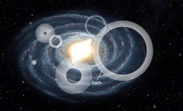 Схематический вид Млечного Пути, показывающий шесть изотропных процессов внеземной эмиссии, образующих сферические оболочки, заполненные радиосигналами