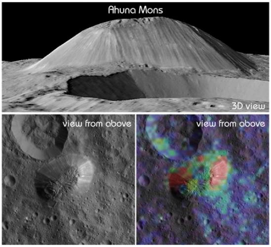 Окрестности горы Ахуна (еевысота превышает 4км, диаметр— 17км): отложения карбоната натрия показаны красным