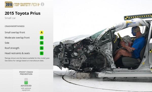 Результаты тестов Toyota Prius
