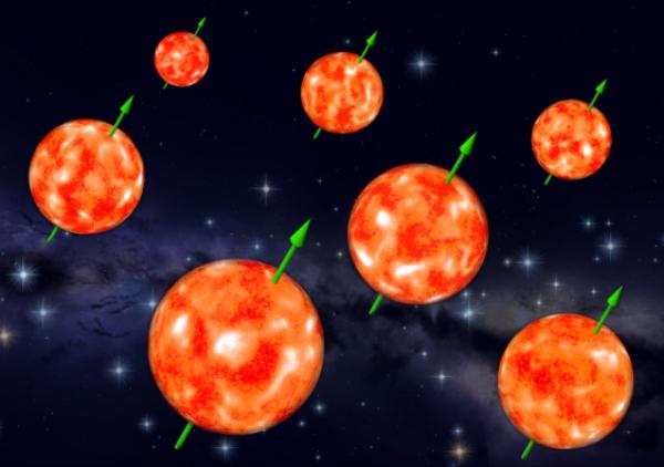 Стрелками схематически обозначены оси вращения звезд (звезда вращается против хода часов, если смотреть на стрелку сверху)