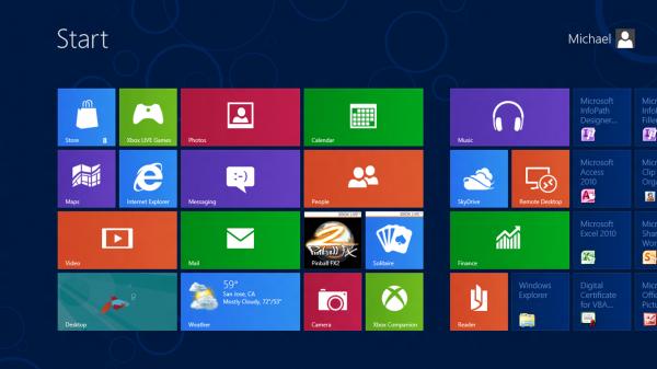 Поддержка Windows 8 будет прекращена