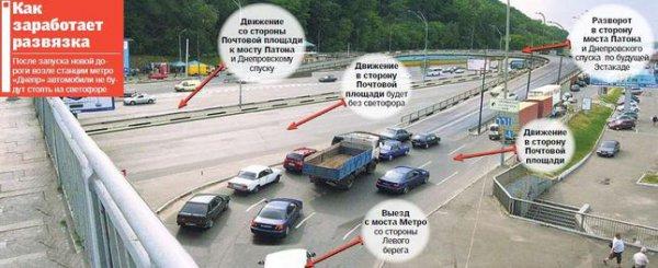 Машины со стороны моста Метро