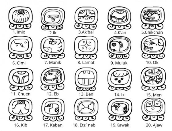 Дни в календаре майя