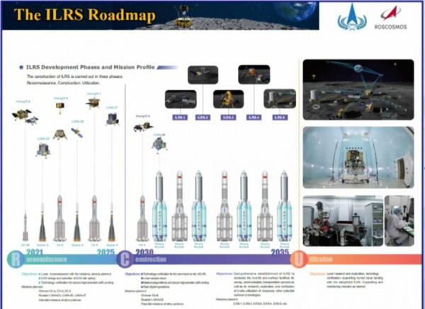 Дорожная карта по постройке лунной базы
