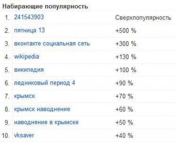 241543903 рвет Рунет