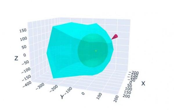 Первая трехмерная карта границы между нашей Солнечной системой и межзвездным пространством, получившая название гелиопаузы