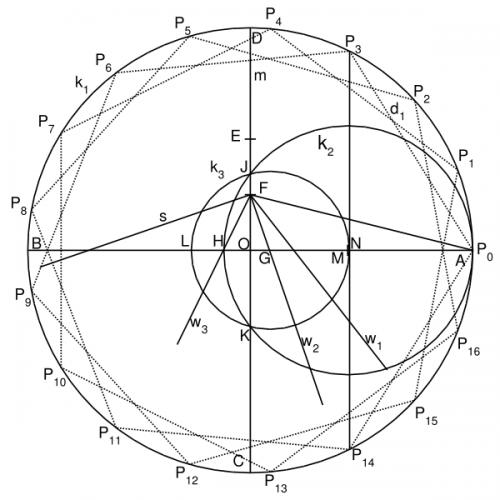 Правильный семнадцатиугольник