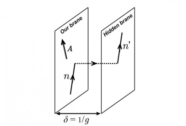 Описание принципа эскперимента