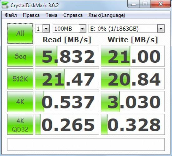 Тест скорости. К сожалению в редакции не нашлось компьютера с USB 3.0. Поэтому тестировать пришлось на стандартном ноутбуке с USB 2.0.