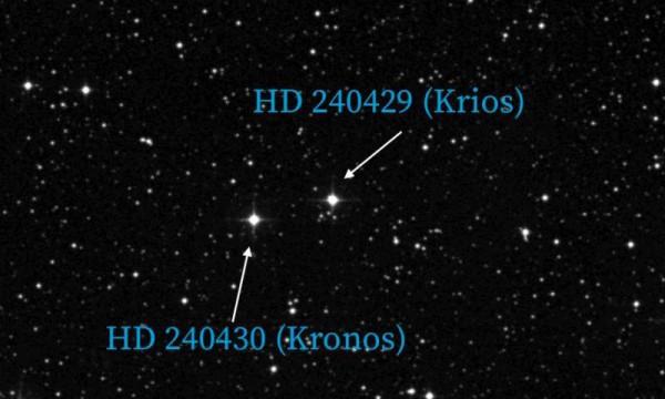 Две звезды - Кронос и Криос