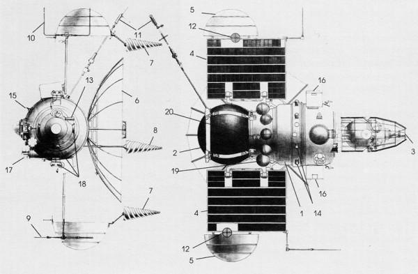 Венера-7
