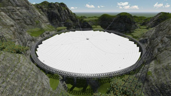 Проект телескопа FAST