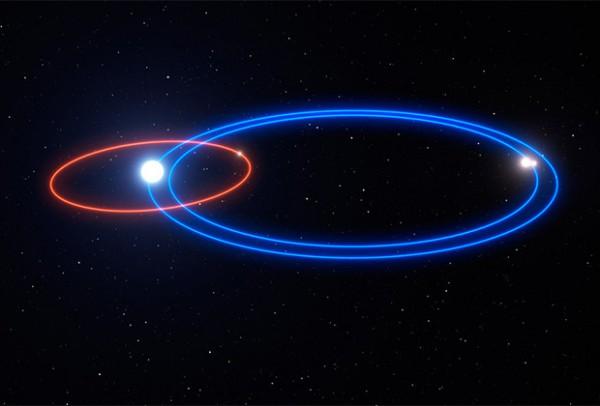 Орбита планеты и звезд