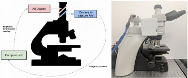 Микроскоп подсоединен к мини-компьютеру