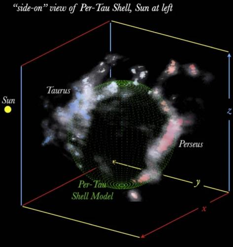 Пузырь Пер-Тау, вид сбоку