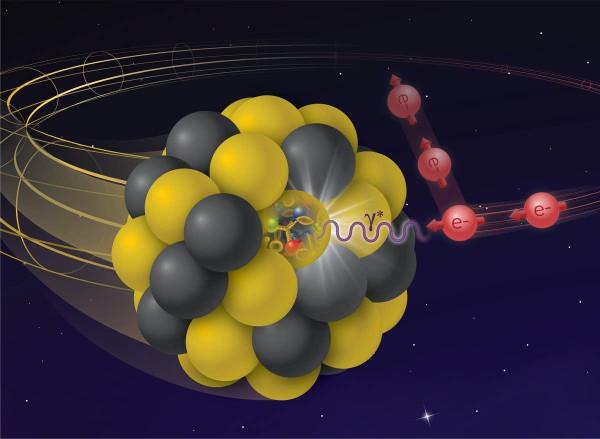как электрон, сталкивающийся с заряженным атомом, может выявить его ядерную структуру