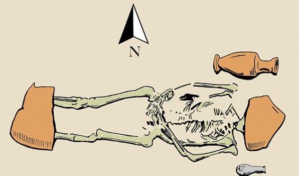 Схема захоронения