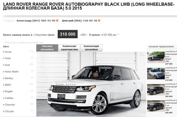 Примерная стоимость нового авто