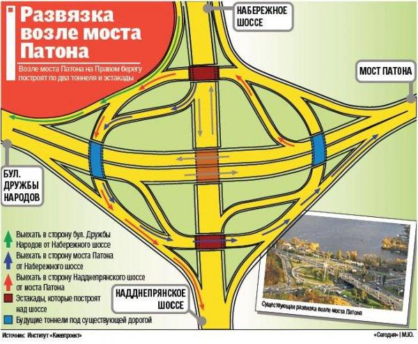 Киев Вниманию водителей!