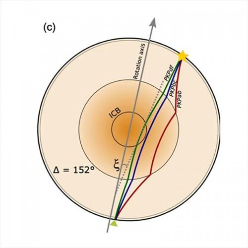 Различия в траекториях сейсмических волн через слои Земли