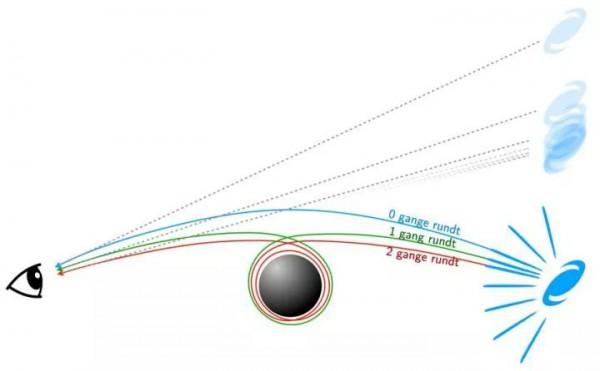 Свет галактик на фоне черной дыры окружает гравитационное чудовище, создавая бесконечные
