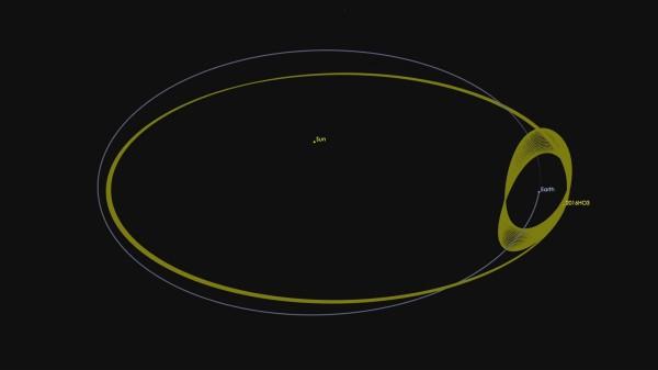 Орбита Земли и астероида