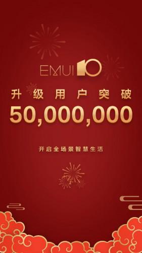 Пост Huawei