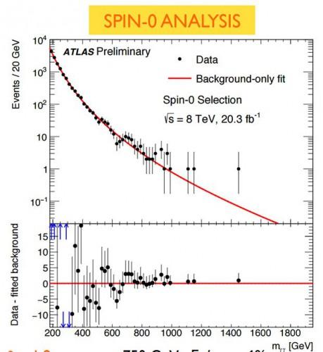 Следы тяжелой частицы были вновь обнаружены на коллайдере