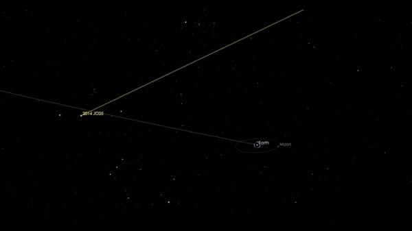 Математическая модель движения астероида JO25