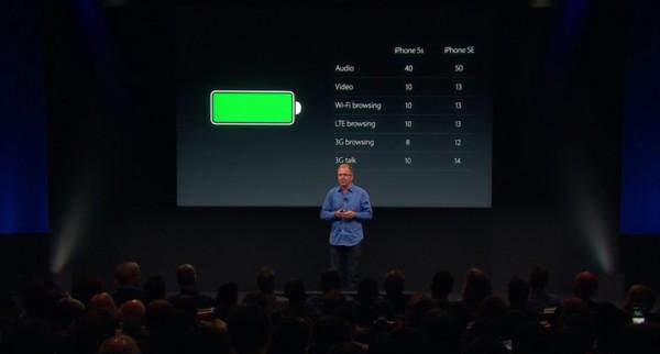 Батарея iPhone SE