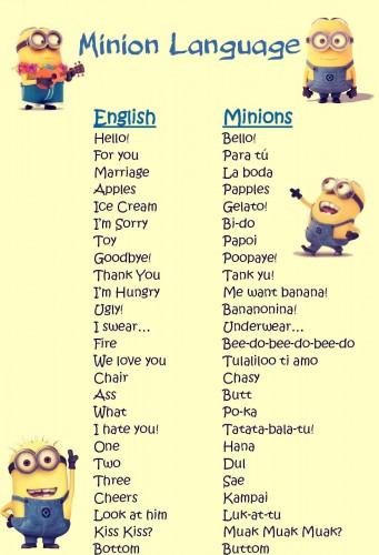 список английских имен:
