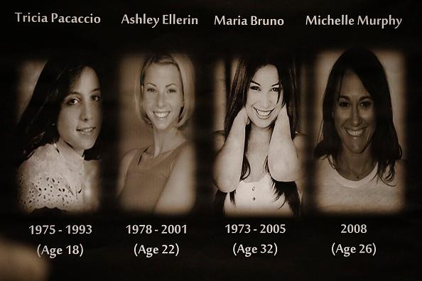 Жертвы Голливудского Потрошителя