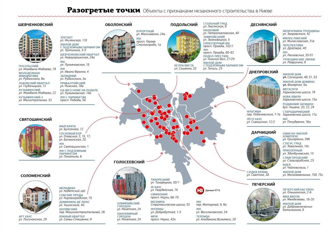 Перечень объектов с признаками незаконного строительства в Киеве
