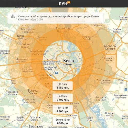 Сколько стоит жилье в пригороде Киева