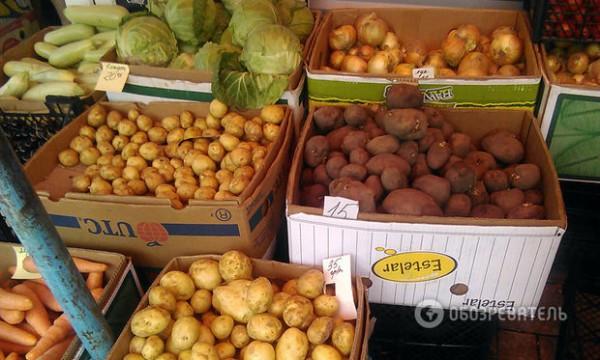 Цены на овощи