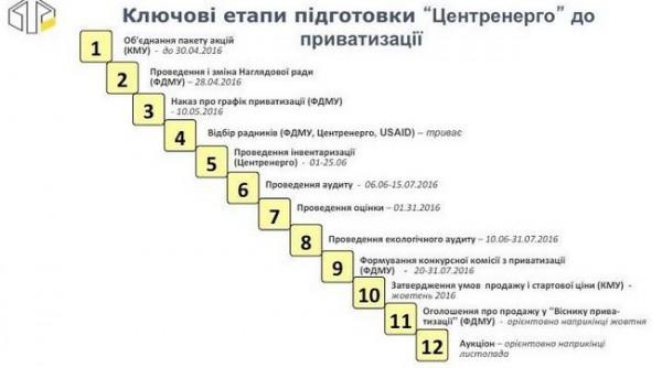 Инфографика Facebook.com/bilousigorolegovich