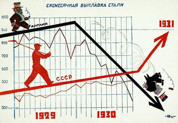 Картинки по запросу советская экономика картинки