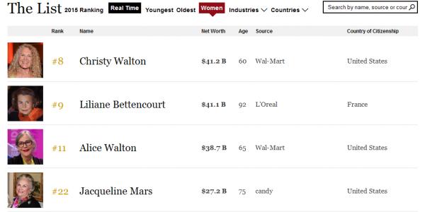 Самые богатые женщины в рейтинге