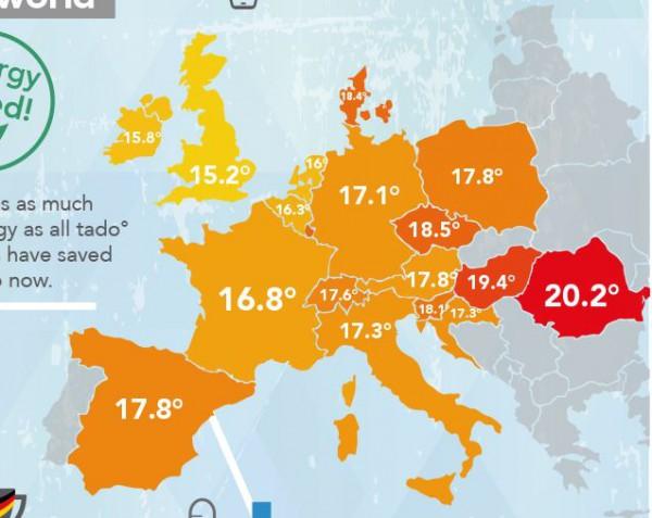 Средняя температура в квартирах разных стран в ночной период времени