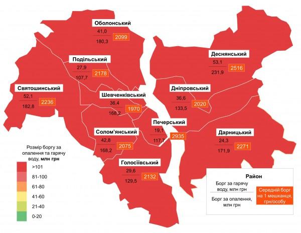 Состояние расчетов населения за услуги по отоплению и горячую воду перед Киевэнерго на 1 января 2017 года