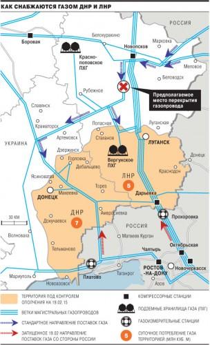 Как осуществляются поставки газа на Донбасс. Российская карта