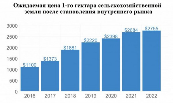 Инфографика - IMF group Ukraine