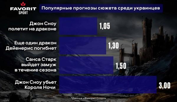 Форум игромании кто как лечится украина