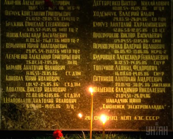 Мемориал погибшим ликвидаторам аварии на ЧАЭС