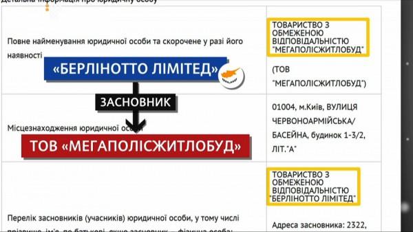 Появление Республики связывают именно с Левочкиным