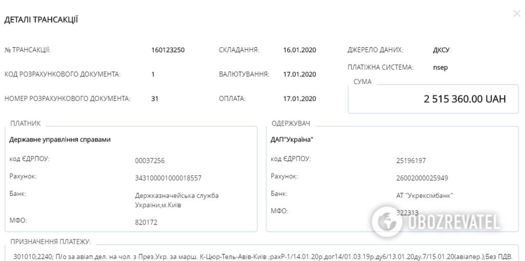 2,5 млн грн было потрачено на поездку президента в Давос
