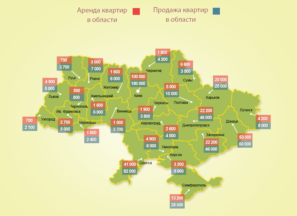 Украинцы продают больше квартир, чем сдают в аренду