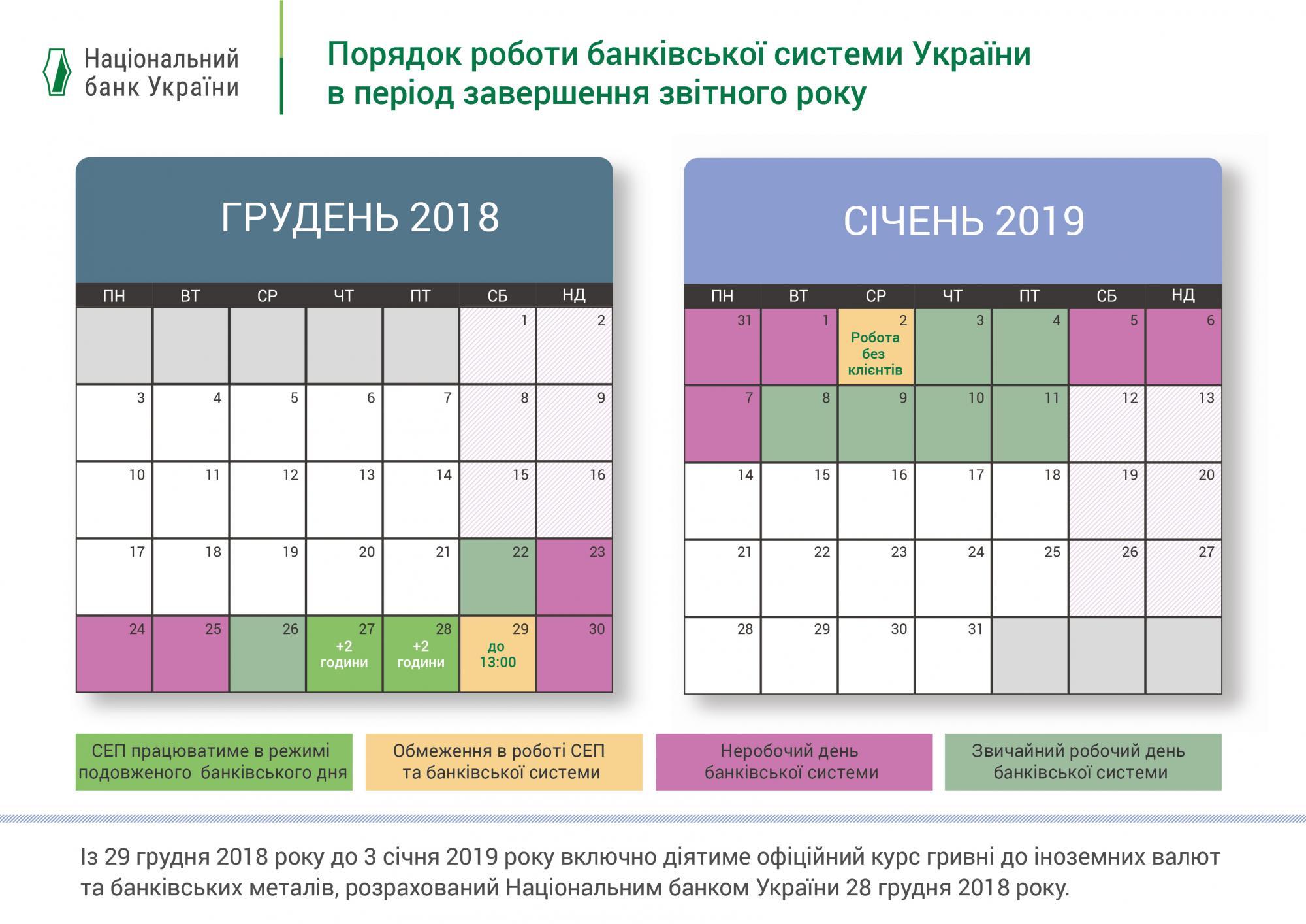 График работы банковской системы в Новый год 2019